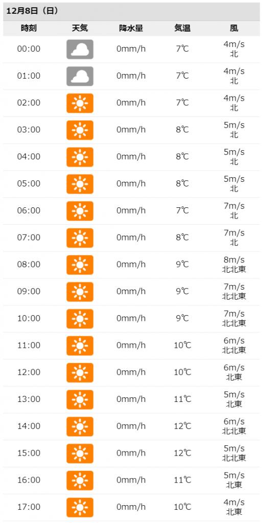 明日 の 川崎 の 天気